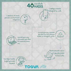 'Çizimlerle 40 Hadis' yarışmasının son başvuru tarihi 21 Nisan (2)